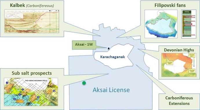 Aksai License